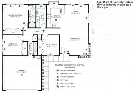 floor plan with electrical symbols architectural electrical symbols best design images of