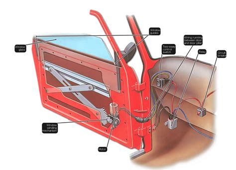 Fix Electric Motor by Repairing An Electric Window How A Car Works