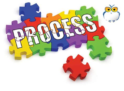 process of the of a process