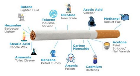 whats a what s in a cigarette bucks nhs smokefree support service