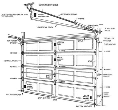 overhead door installation manual garage door parts december 2014
