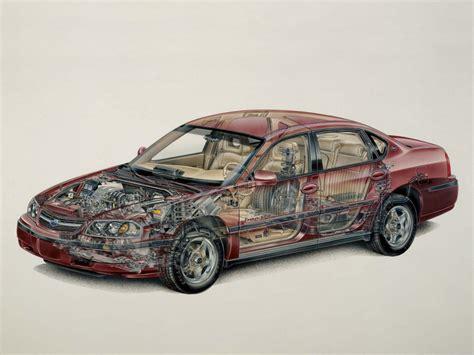 chevrolet impala specs 1999 2000 2001 2002 2003 2004 2005 autoevolution chevrolet impala specs photos 1999 2000 2001 2002 2003 2004 2005 autoevolution