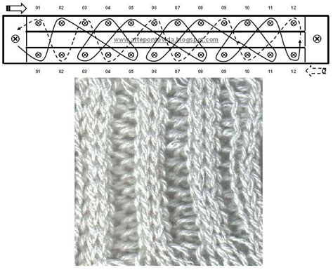 different stitches for loom knitting 17 best images about strickrahmen muster on