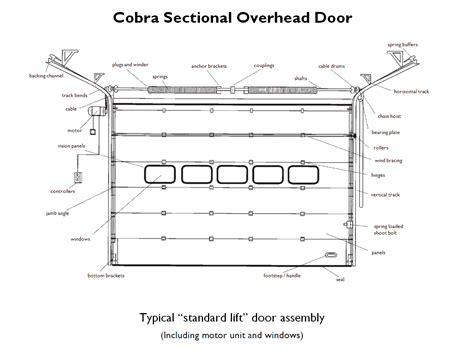 commercial overhead door sizes commercial overhead door sizes industrial garage door