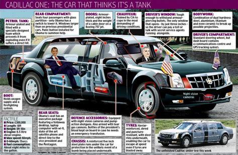 Obama Cadillac by Cadillac One Obamobile Barack Obama S Presidential Limo
