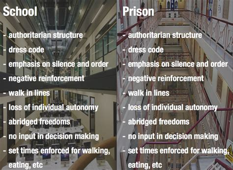 school prison similarities between school and prison it s about learning