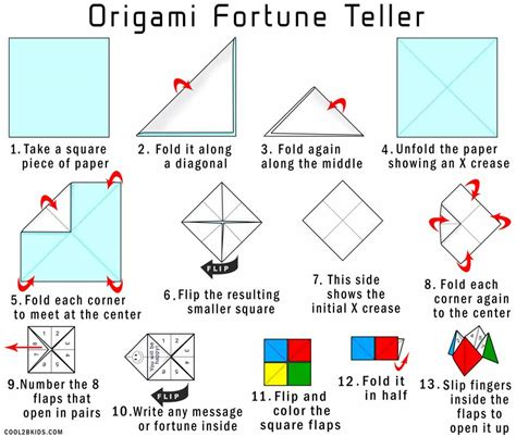 fortune origami how to make a fortune in forex faqogumypoze web fc2