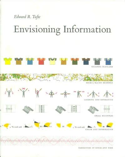 statistics for the behavioral sciences mindtap for psychology envisioning information mathqed