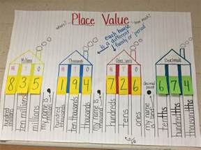 decimal house 25 best ideas about place value chart on