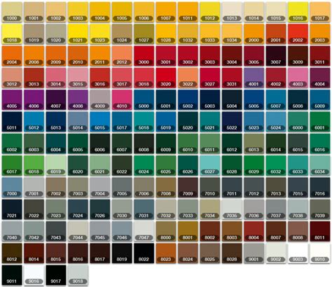 paint colors for your car how to find a car paint color code hd cars wallpapers