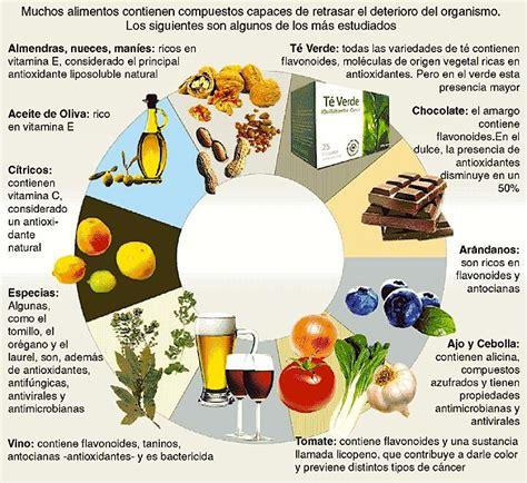 alimentos anti acidez los mejores alimentos anti age blog de farmacia