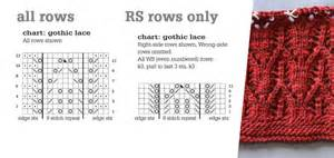 how to read a knitting chart how to read a knitting chart tin can knits