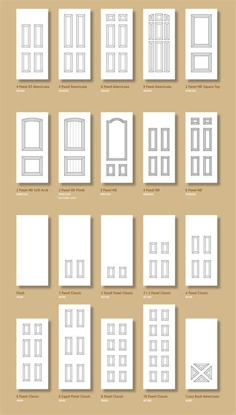 types of exterior doors types of exterior doors home design ideas and