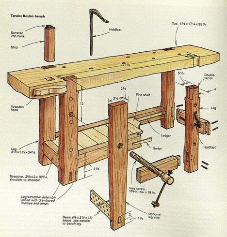 woodworking benches plans woodwork roubo workbench plans pdf plans