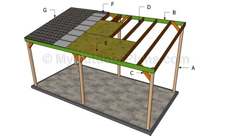 carport building plans wooden carports plans inspiration pixelmari