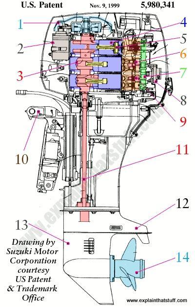 Used Suzuki Outboard Parts by Honda Outboard Motor Parts Diagram Automotive Parts
