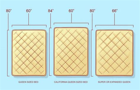bed dimensions in inches size bed dimensions in inches bedding sets