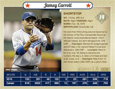 how to make a baseball card 2010 dodgers baseball cards with no stick