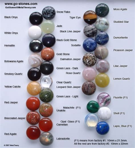 stones and for jewelry 25 best ideas about gemstone list on