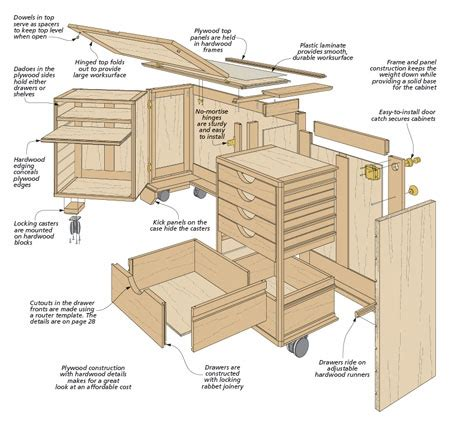 woodworking craft plans all in one craft cabinet woodsmith plans