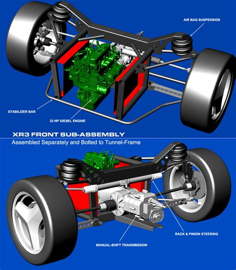Motor Electric Auto by Electric Vehicles Evs Been Around For A