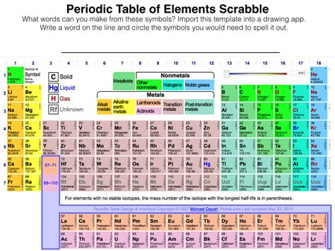 what scrabble words can i make with my letters create a periodic table element periodic tables