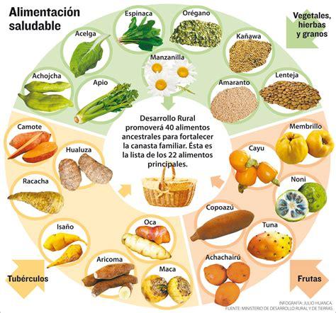 alimentos que no son nutritivos deliciosos son los alimentos los alimentos nutrientes