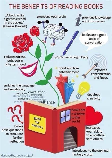 pictures of books and reading the benefits of reading books bluesyemre