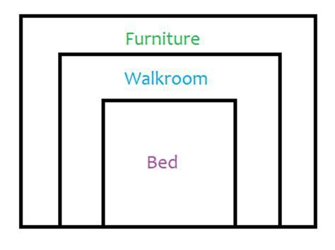 average size master bedroom what is the ratio of bedroom to bed size