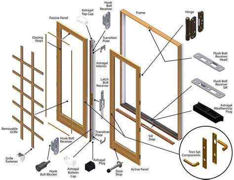 patio door replacement parts patio doors replacement parts 28 images reliabilt