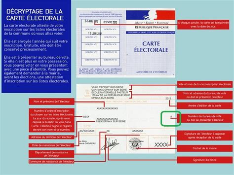 elections l 233 gislatives comment trouver bureau de vote francesoir
