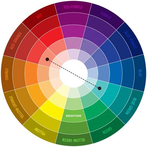 great colour combinations the ultimate color combinations sheet