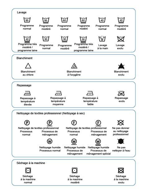 point mousse pictogrammes pour l entretien des textiles