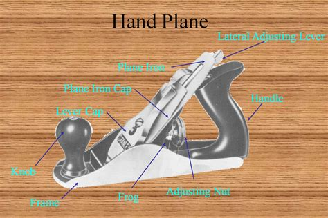 woodworking plane parts tools review comparing a few planes