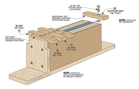 advanced woodworking plans child desk chair plans corner tv shelves plans