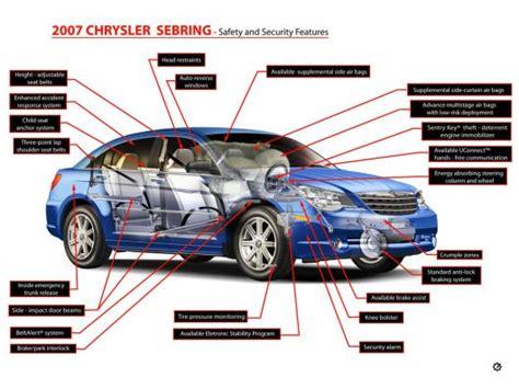 Chrysler Sebring Battery Location by Battery Location Chrysler Sebring