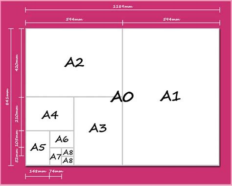 card sizes for card paper card and envelope sizes create and craft