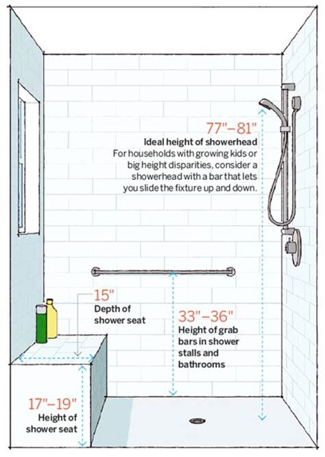 bathroom shower sizes bath numbers shower 64 important numbers every