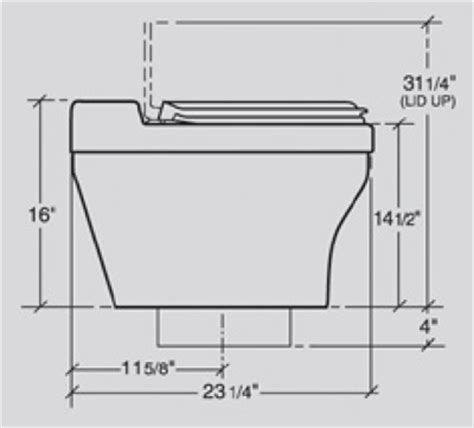 Eco Toilet Dimensions by Dry Toilet For Composting Toilet Systems Ecotech Products
