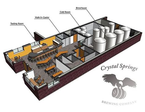 nano brewery floor plan brewery design layout search bar