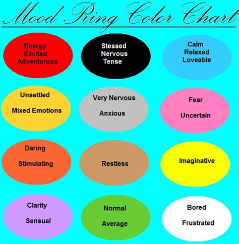 colors and mood chart mood ring color chart by roseredpearlvoice on deviantart