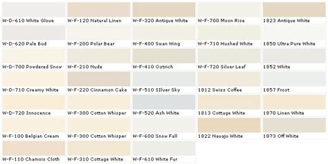 behr paint colors white behr swatches behr colors behr interior paints behr