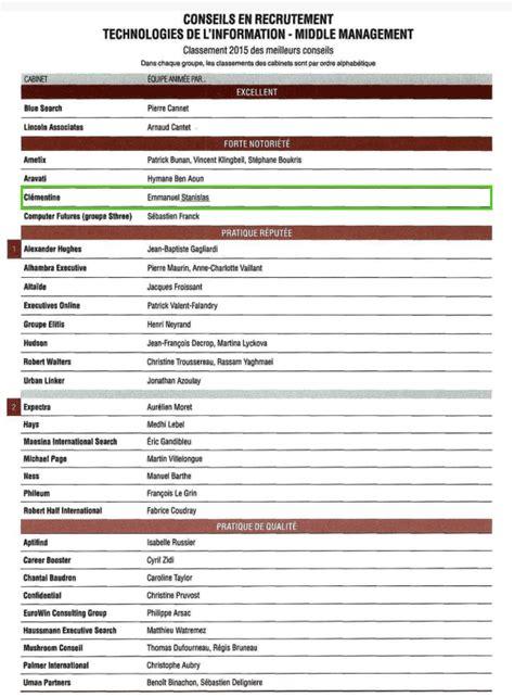 classement des cabinets de recrutement 2015 dans le digital et l it