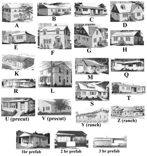 different home styles map to house types