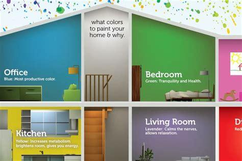 interior designing of home 11 catchy interior design slogans and advertising taglines