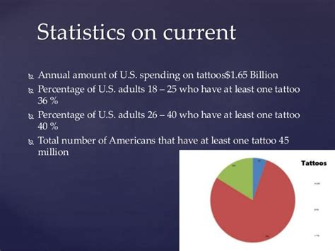 Modification Discrimination In The Workplace by Tattoos And Piercings In The Workplace