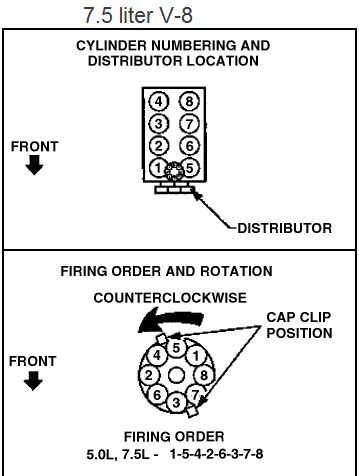 Ford 460 Firing Order by 429 Ford Spark Wiring Diagram 1999 Ford Mustang Spark