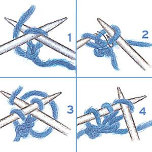 how to start knitting row how to knit our step by step guide
