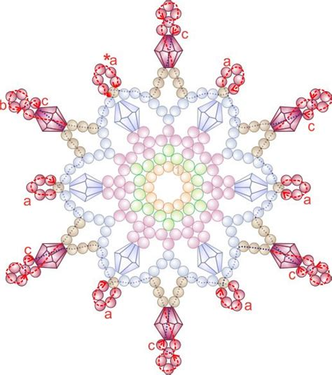 free beaded ornament patterns the world s catalog of ideas