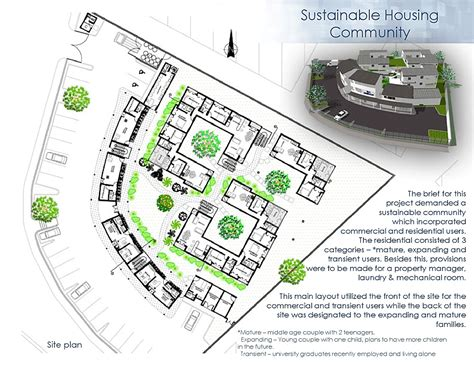 How To Read Floor Plans sustainable community housing randy seraphin archinect